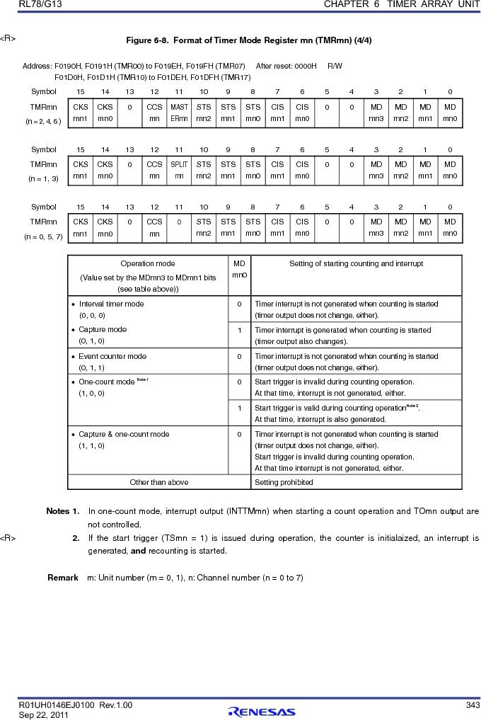 R5F100FCAFP#V0 ,Renesas Electronics America厂商,MCU 16BIT 32KB FLASH 44LQFP, R5F100FCAFP#V0 datasheet预览  第362页