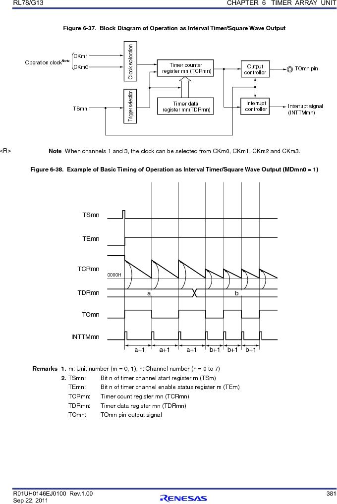 R5F100FCAFP#V0 ,Renesas Electronics America厂商,MCU 16BIT 32KB FLASH 44LQFP, R5F100FCAFP#V0 datasheet预览  第400页