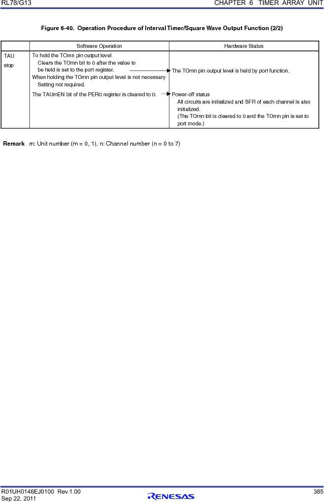 R5F100FCAFP#V0 ,Renesas Electronics America厂商,MCU 16BIT 32KB FLASH 44LQFP, R5F100FCAFP#V0 datasheet预览  第404页