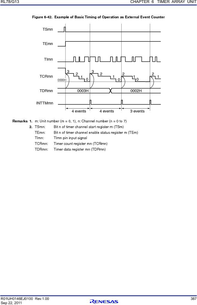 R5F100FCAFP#V0 ,Renesas Electronics America厂商,MCU 16BIT 32KB FLASH 44LQFP, R5F100FCAFP#V0 datasheet预览  第406页