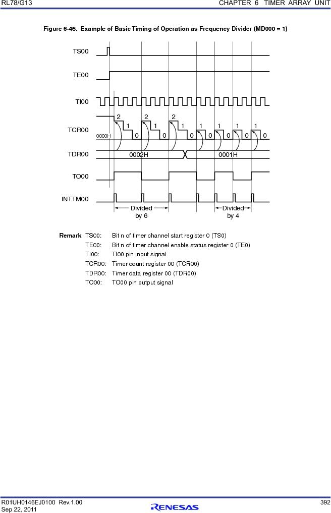 R5F100FCAFP#V0 ,Renesas Electronics America厂商,MCU 16BIT 32KB FLASH 44LQFP, R5F100FCAFP#V0 datasheet预览  第411页