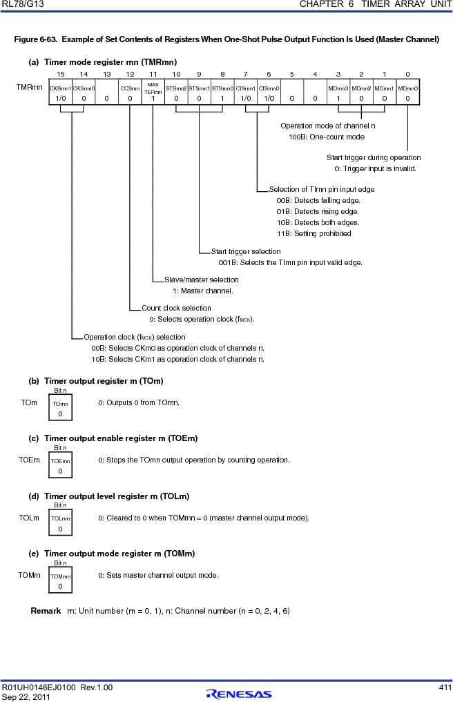 R5F100FCAFP#V0 ,Renesas Electronics America厂商,MCU 16BIT 32KB FLASH 44LQFP, R5F100FCAFP#V0 datasheet预览  第430页