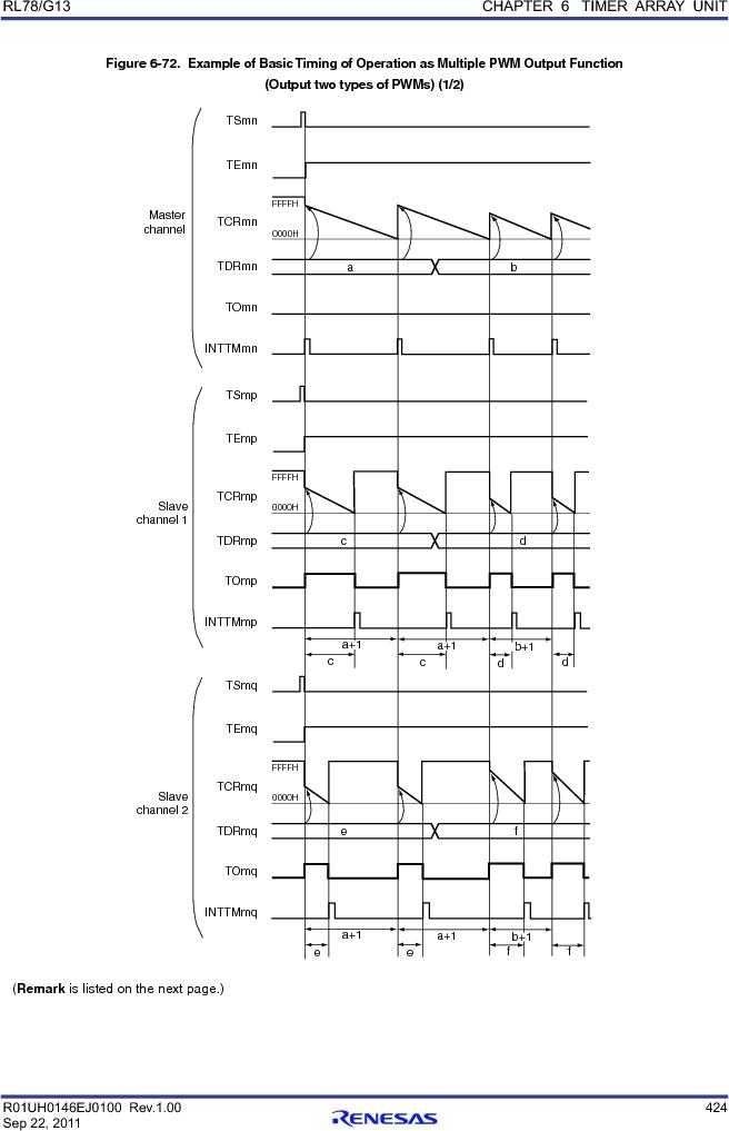 R5F100FGAFP#V0 ,Renesas Electronics America厂商,MCU 16BIT 128KB FLASH 44LQFP, R5F100FGAFP#V0 datasheet预览  第443页