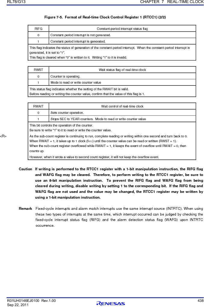 R5F100FCAFP#V0 ,Renesas Electronics America厂商,MCU 16BIT 32KB FLASH 44LQFP, R5F100FCAFP#V0 datasheet预览  第457页