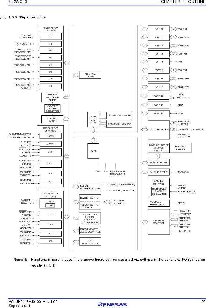 R5F100FCAFP#V0 ,Renesas Electronics America厂商,MCU 16BIT 32KB FLASH 44LQFP, R5F100FCAFP#V0 datasheet预览  第48页