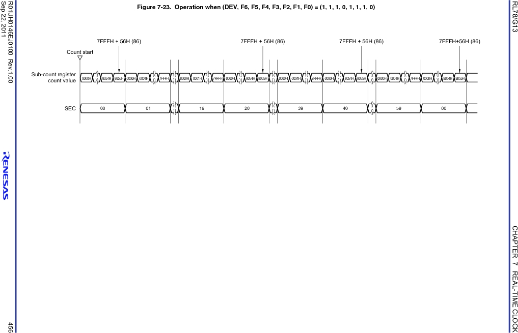 R5F100FCAFP#V0 ,Renesas Electronics America厂商,MCU 16BIT 32KB FLASH 44LQFP, R5F100FCAFP#V0 datasheet预览  第475页
