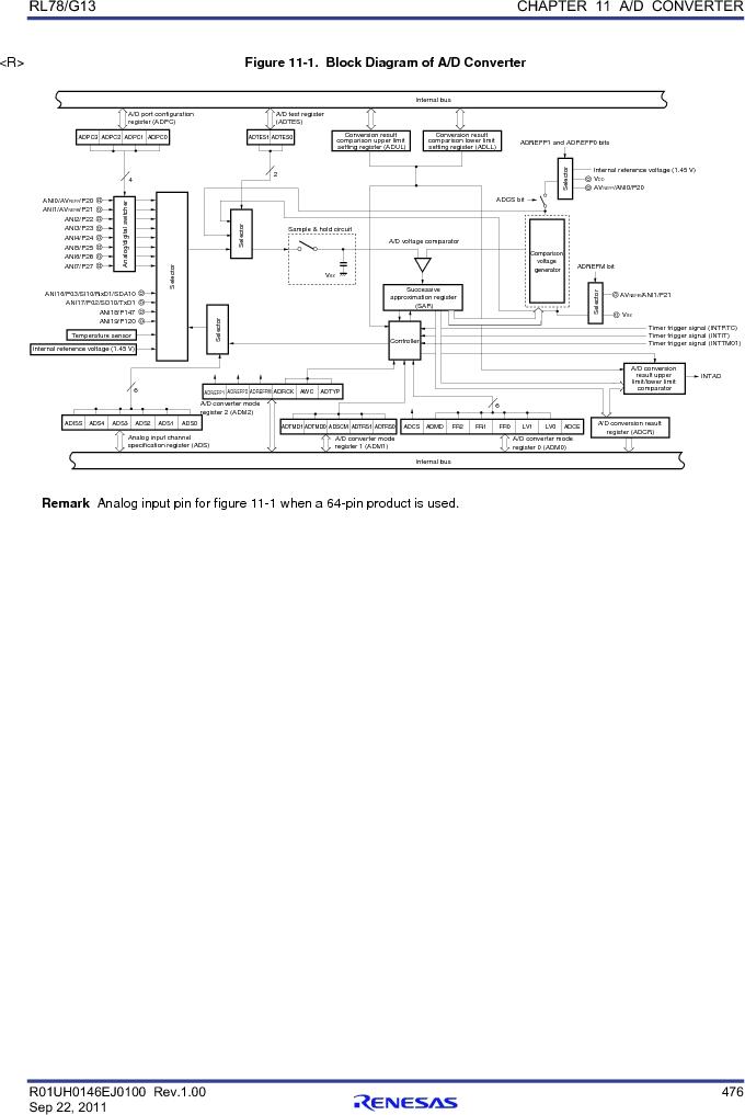 R5F100FCAFP#V0 ,Renesas Electronics America厂商,MCU 16BIT 32KB FLASH 44LQFP, R5F100FCAFP#V0 datasheet预览  第495页