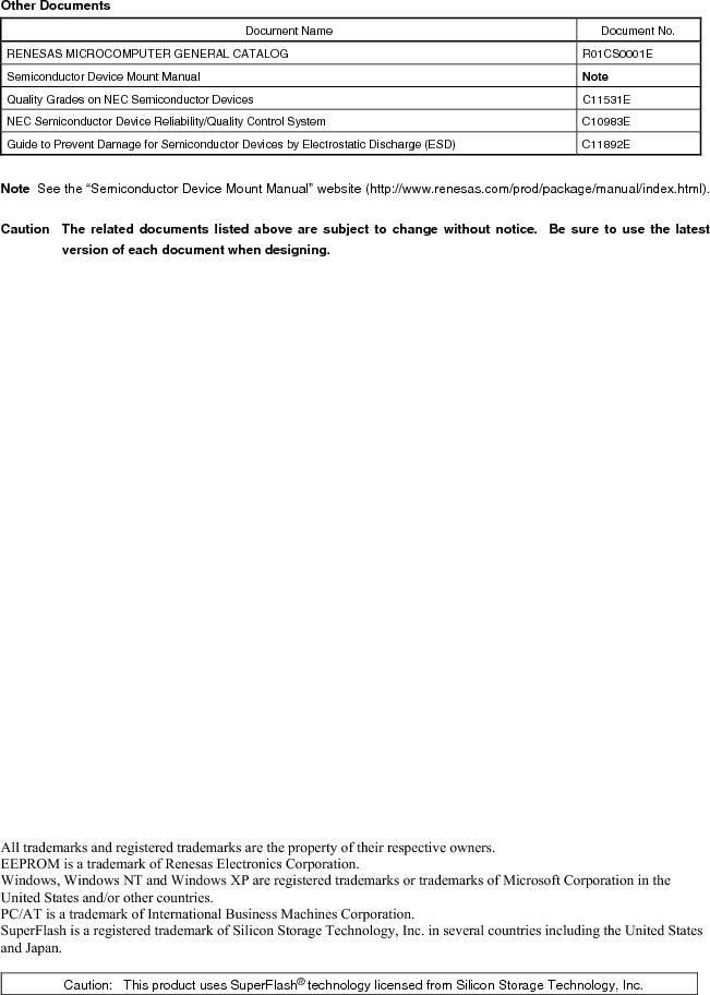 R5F100FCAFP#V0 ,Renesas Electronics America厂商,MCU 16BIT 32KB FLASH 44LQFP, R5F100FCAFP#V0 datasheet预览  第6页