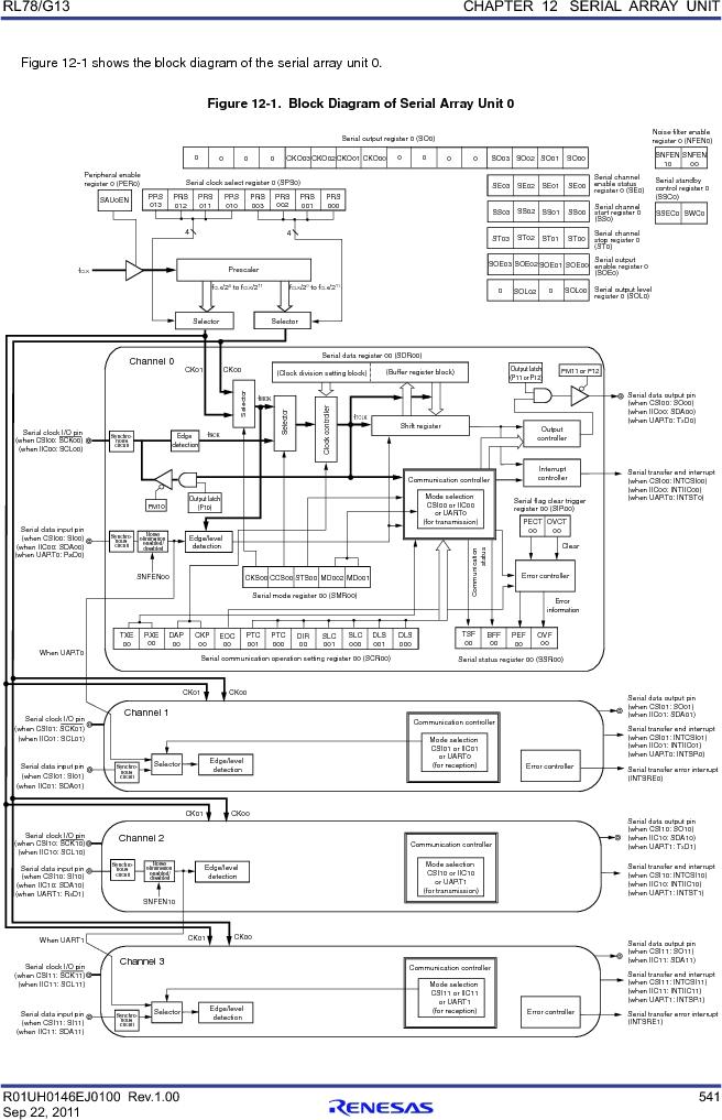 R5F100FCAFP#V0 ,Renesas Electronics America厂商,MCU 16BIT 32KB FLASH 44LQFP, R5F100FCAFP#V0 datasheet预览  第560页
