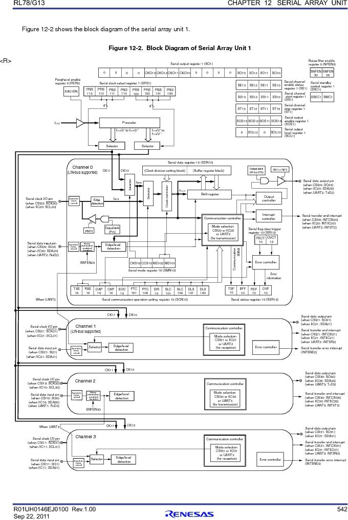 R5F100FCAFP#V0 ,Renesas Electronics America厂商,MCU 16BIT 32KB FLASH 44LQFP, R5F100FCAFP#V0 datasheet预览  第561页