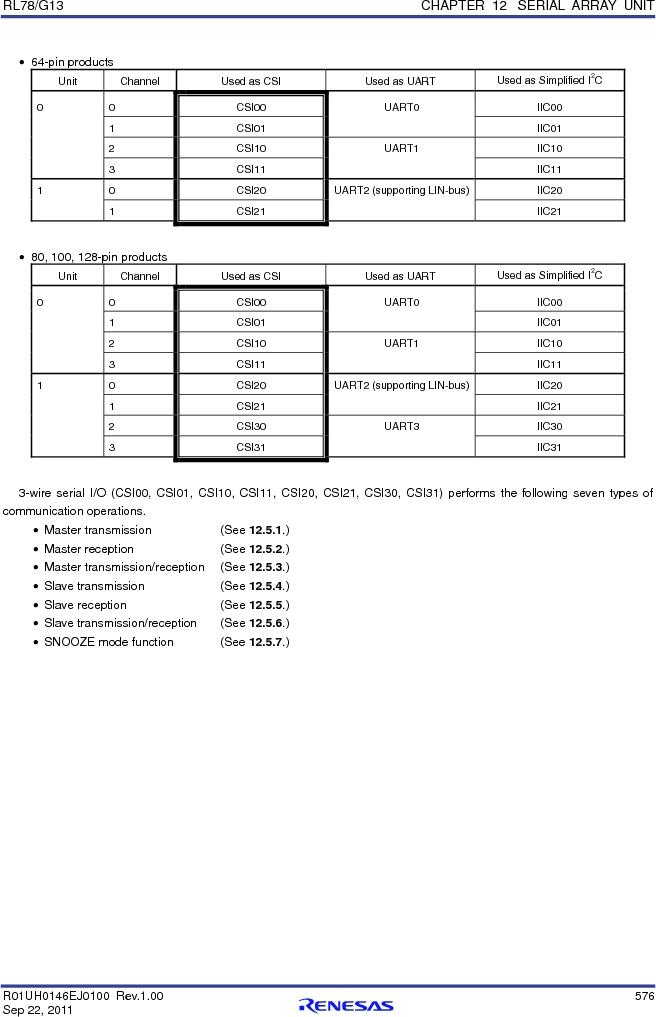 R5F100FGAFP#V0 ,Renesas Electronics America厂商,MCU 16BIT 128KB FLASH 44LQFP, R5F100FGAFP#V0 datasheet预览  第595页
