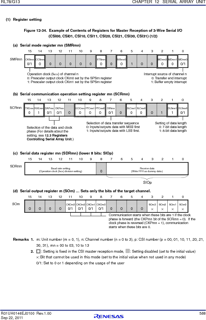 R5F100FCAFP#V0 ,Renesas Electronics America厂商,MCU 16BIT 32KB FLASH 44LQFP, R5F100FCAFP#V0 datasheet预览  第607页