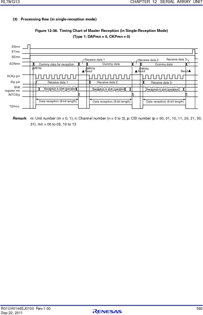 R5F100FCAFP#V0 ,Renesas Electronics America厂商,MCU 16BIT 32KB FLASH 44LQFP, R5F100FCAFP#V0 datasheet预览  第611页