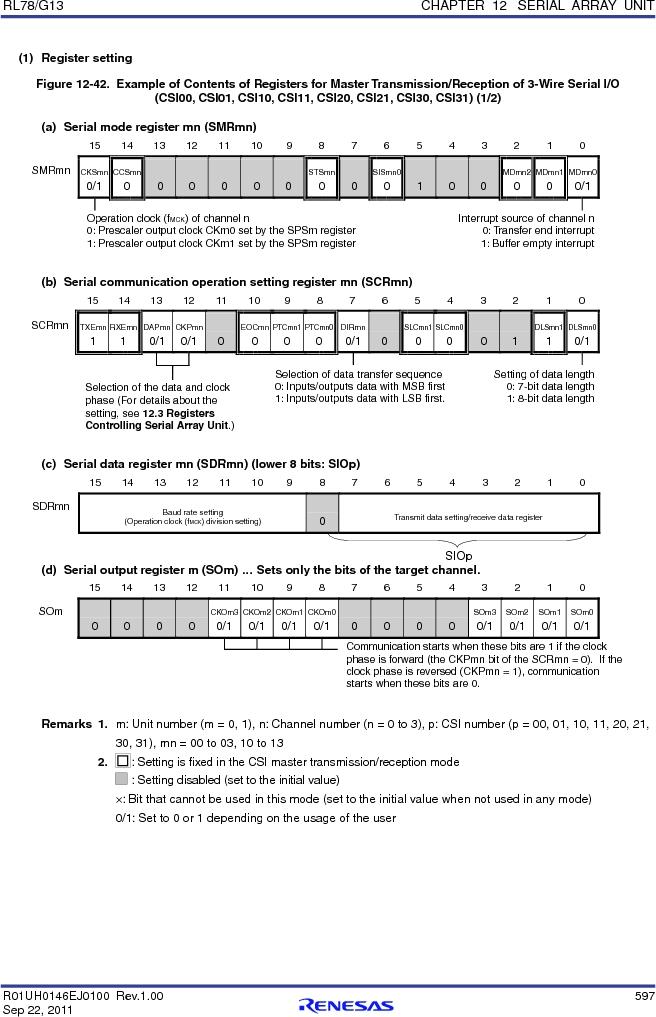 R5F100FCAFP#V0 ,Renesas Electronics America厂商,MCU 16BIT 32KB FLASH 44LQFP, R5F100FCAFP#V0 datasheet预览  第616页