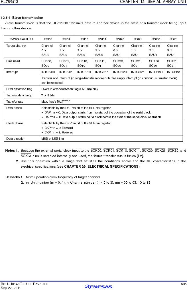 R5F100FCAFP#V0 ,Renesas Electronics America厂商,MCU 16BIT 32KB FLASH 44LQFP, R5F100FCAFP#V0 datasheet预览  第624页