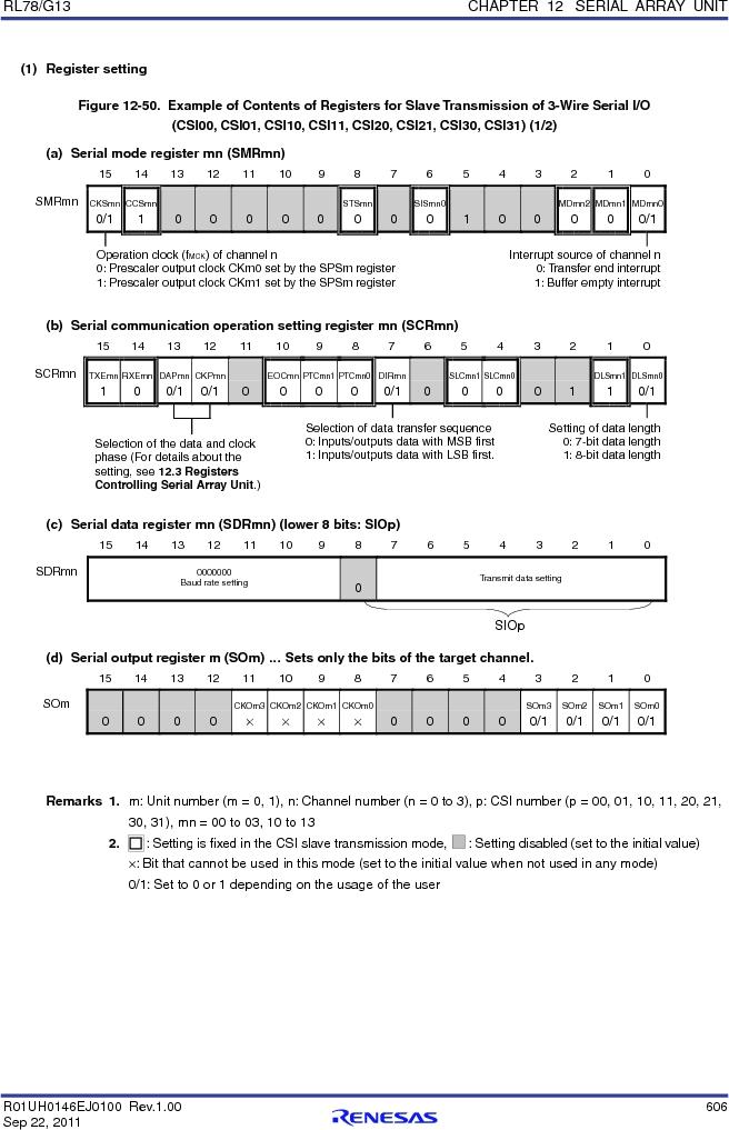 R5F100FCAFP#V0 ,Renesas Electronics America厂商,MCU 16BIT 32KB FLASH 44LQFP, R5F100FCAFP#V0 datasheet预览  第625页