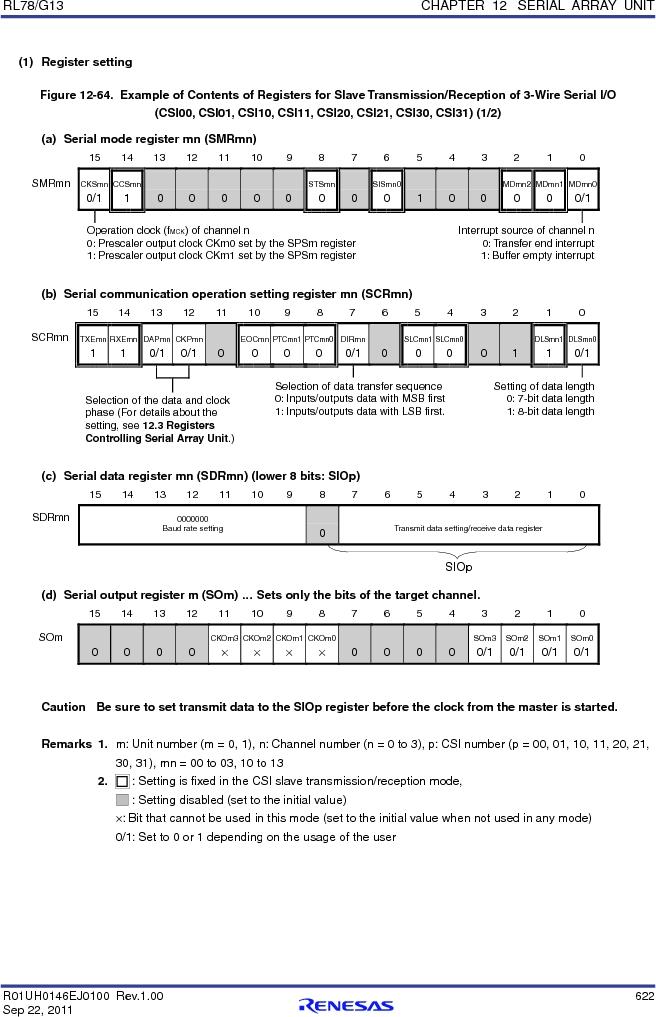 R5F100FCAFP#V0 ,Renesas Electronics America厂商,MCU 16BIT 32KB FLASH 44LQFP, R5F100FCAFP#V0 datasheet预览  第641页