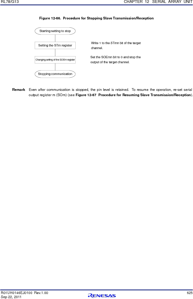 R5F100FCAFP#V0 ,Renesas Electronics America厂商,MCU 16BIT 32KB FLASH 44LQFP, R5F100FCAFP#V0 datasheet预览  第644页