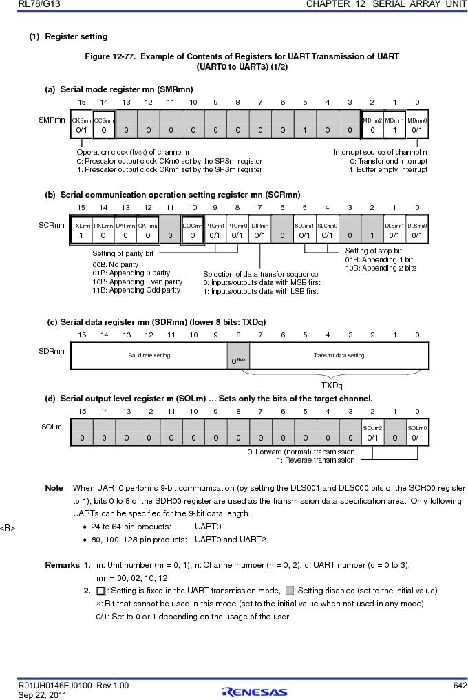 R5F100FCAFP#V0 ,Renesas Electronics America厂商,MCU 16BIT 32KB FLASH 44LQFP, R5F100FCAFP#V0 datasheet预览  第661页