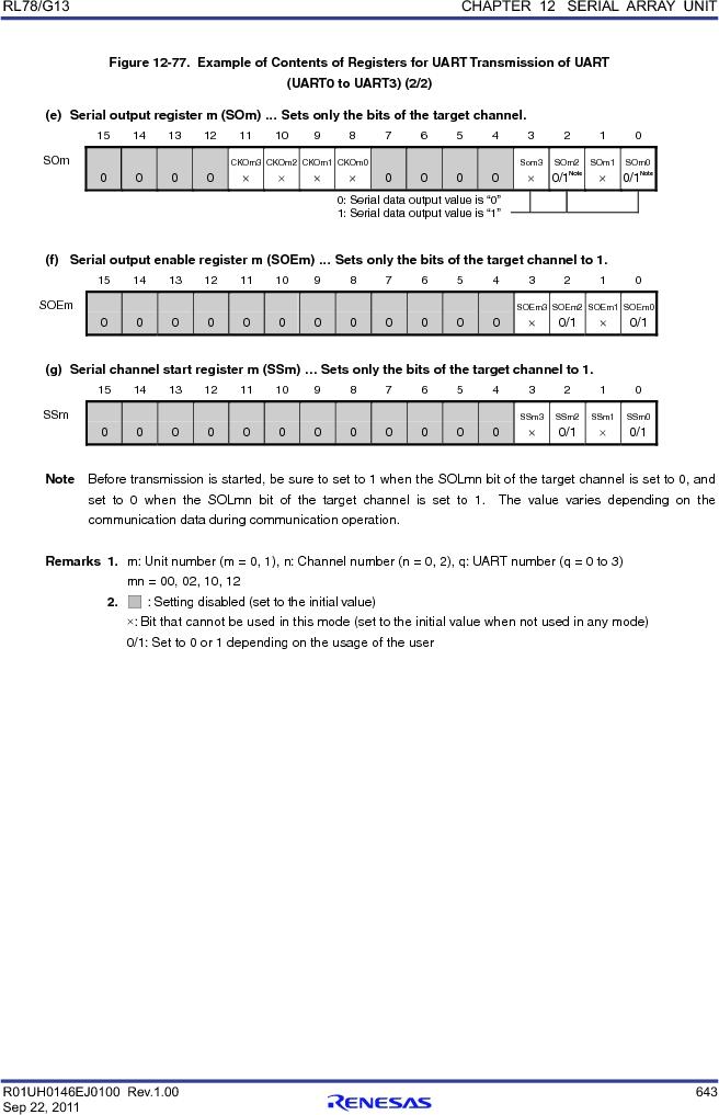 R5F100FGAFP#V0 ,Renesas Electronics America厂商,MCU 16BIT 128KB FLASH 44LQFP, R5F100FGAFP#V0 datasheet预览  第662页