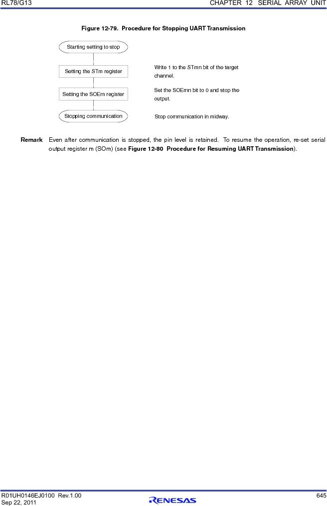 R5F100FCAFP#V0 ,Renesas Electronics America厂商,MCU 16BIT 32KB FLASH 44LQFP, R5F100FCAFP#V0 datasheet预览  第664页