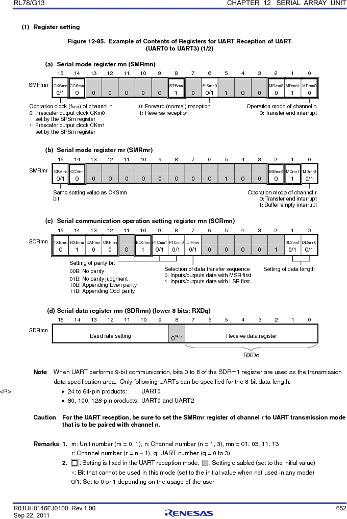 R5F100FCAFP#V0 ,Renesas Electronics America厂商,MCU 16BIT 32KB FLASH 44LQFP, R5F100FCAFP#V0 datasheet预览  第671页