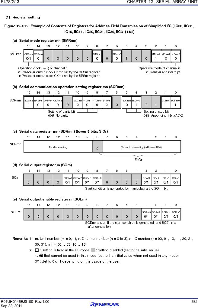 R5F100FCAFP#V0 ,Renesas Electronics America厂商,MCU 16BIT 32KB FLASH 44LQFP, R5F100FCAFP#V0 datasheet预览  第700页