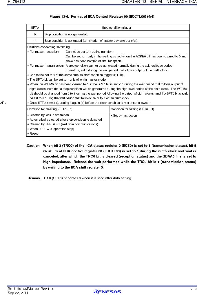 R5F100FCAFP#V0 ,Renesas Electronics America厂商,MCU 16BIT 32KB FLASH 44LQFP, R5F100FCAFP#V0 datasheet预览  第729页