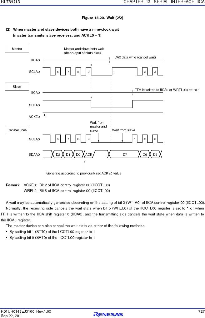 R5F100FCAFP#V0 ,Renesas Electronics America厂商,MCU 16BIT 32KB FLASH 44LQFP, R5F100FCAFP#V0 datasheet预览  第746页