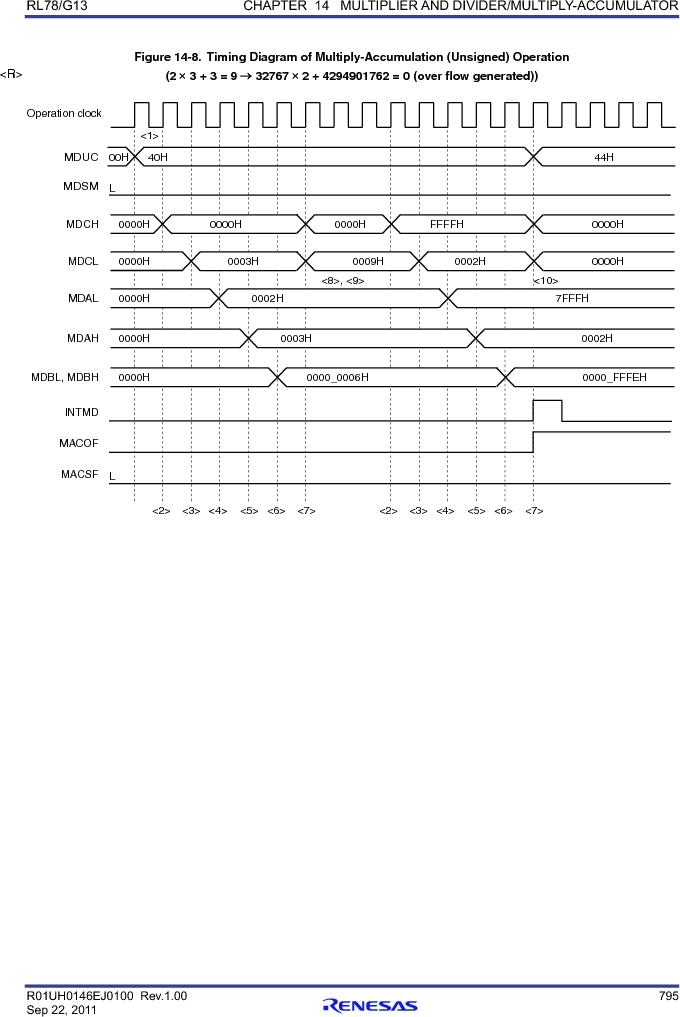 R5F100FCAFP#V0 ,Renesas Electronics America厂商,MCU 16BIT 32KB FLASH 44LQFP, R5F100FCAFP#V0 datasheet预览  第814页