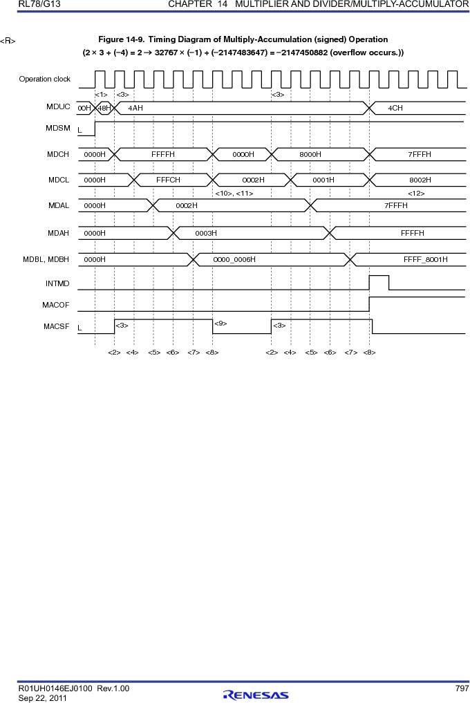 R5F100FCAFP#V0 ,Renesas Electronics America厂商,MCU 16BIT 32KB FLASH 44LQFP, R5F100FCAFP#V0 datasheet预览  第816页