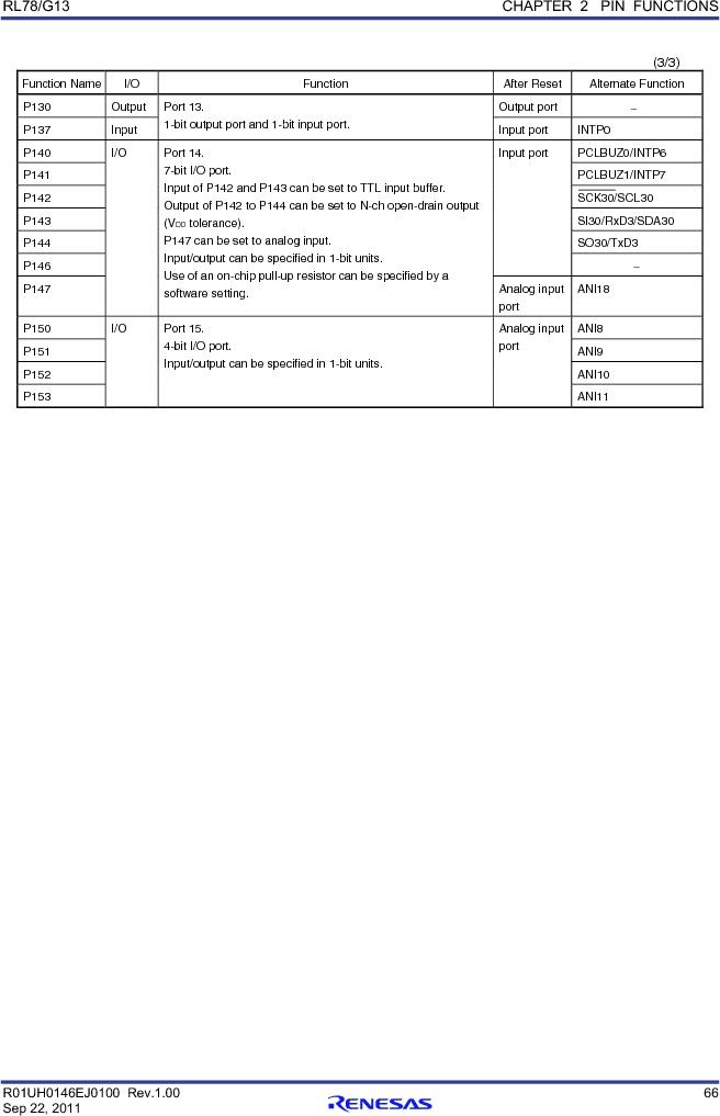 R5F100FCAFP#V0 ,Renesas Electronics America厂商,MCU 16BIT 32KB FLASH 44LQFP, R5F100FCAFP#V0 datasheet预览  第85页