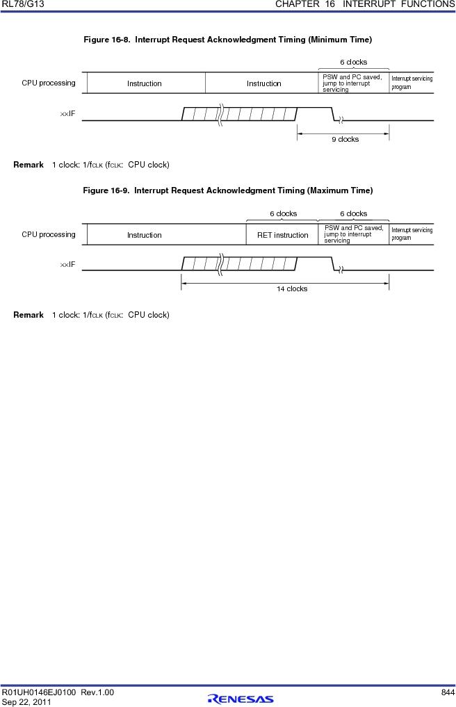R5F100FCAFP#V0 ,Renesas Electronics America厂商,MCU 16BIT 32KB FLASH 44LQFP, R5F100FCAFP#V0 datasheet预览  第863页