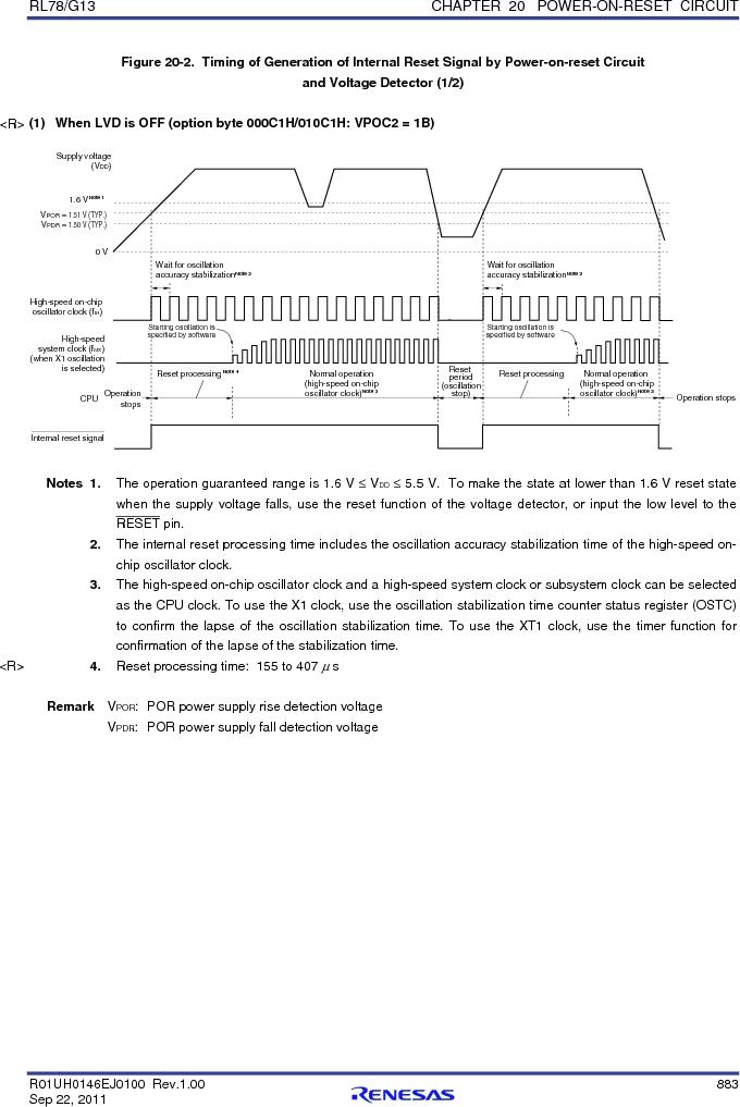 R5F100FCAFP#V0 ,Renesas Electronics America厂商,MCU 16BIT 32KB FLASH 44LQFP, R5F100FCAFP#V0 datasheet预览  第902页