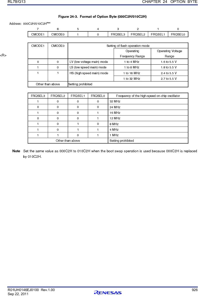 R5F100FCAFP#V0 ,Renesas Electronics America厂商,MCU 16BIT 32KB FLASH 44LQFP, R5F100FCAFP#V0 datasheet预览  第945页