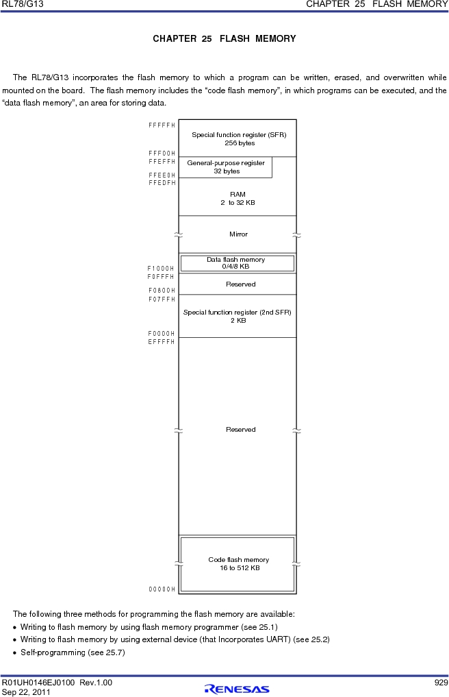 R5F100FCAFP#V0 ,Renesas Electronics America厂商,MCU 16BIT 32KB FLASH 44LQFP, R5F100FCAFP#V0 datasheet预览  第948页
