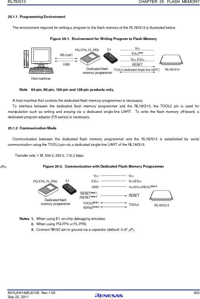 R5F100FCAFP#V0 ,Renesas Electronics America厂商,MCU 16BIT 32KB FLASH 44LQFP, R5F100FCAFP#V0 datasheet预览  第951页