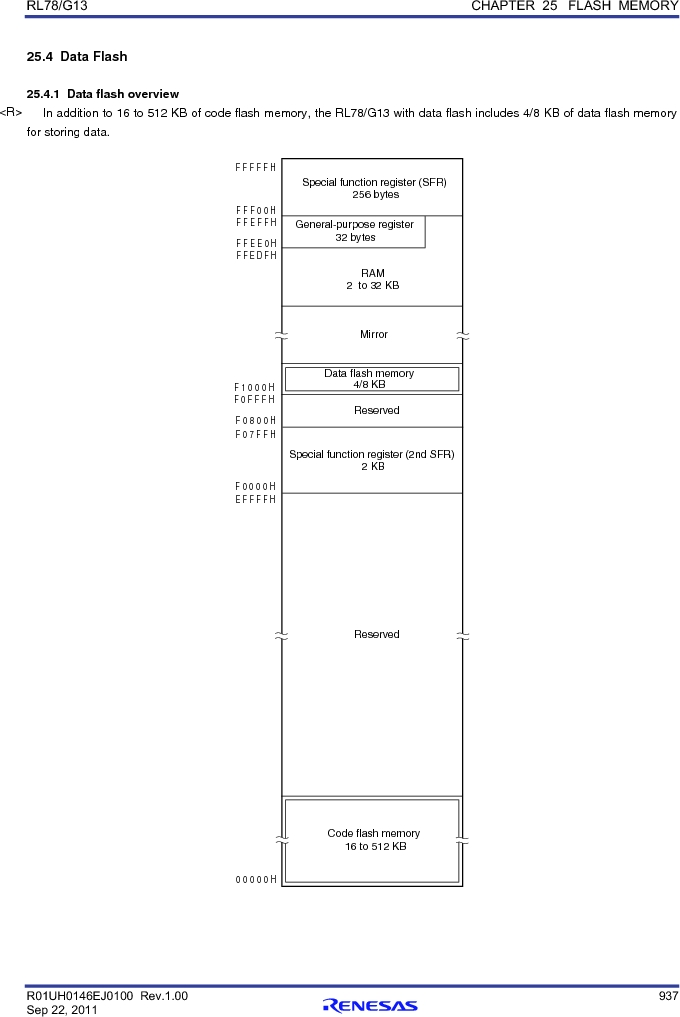 R5F100FCAFP#V0 ,Renesas Electronics America厂商,MCU 16BIT 32KB FLASH 44LQFP, R5F100FCAFP#V0 datasheet预览  第956页