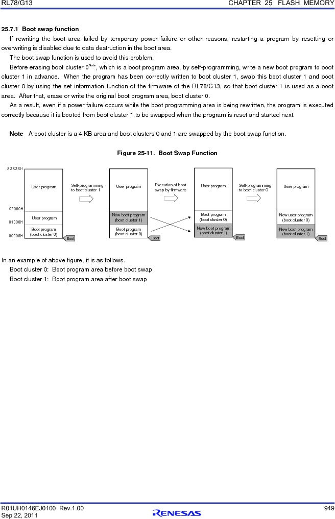 R5F100FCAFP#V0 ,Renesas Electronics America厂商,MCU 16BIT 32KB FLASH 44LQFP, R5F100FCAFP#V0 datasheet预览  第968页