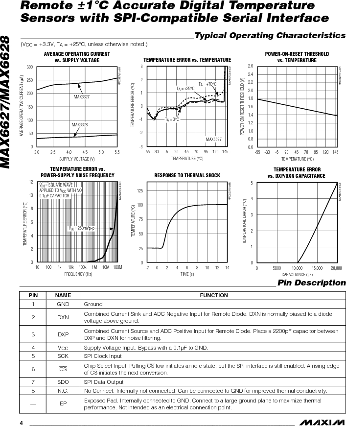 MAX6627MKA#TG16 ,Maxim Integrated厂商,IC TEMP SENSOR DGTL SOT23-8, MAX6627MKA#TG16 datasheet预览  第4页