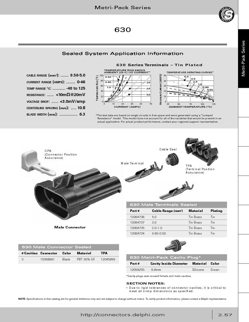 12014254 ,Delphi Connection Systems厂商,Automotive Connectors HAND CRIMPER, 12014254 datasheet预览  第113页