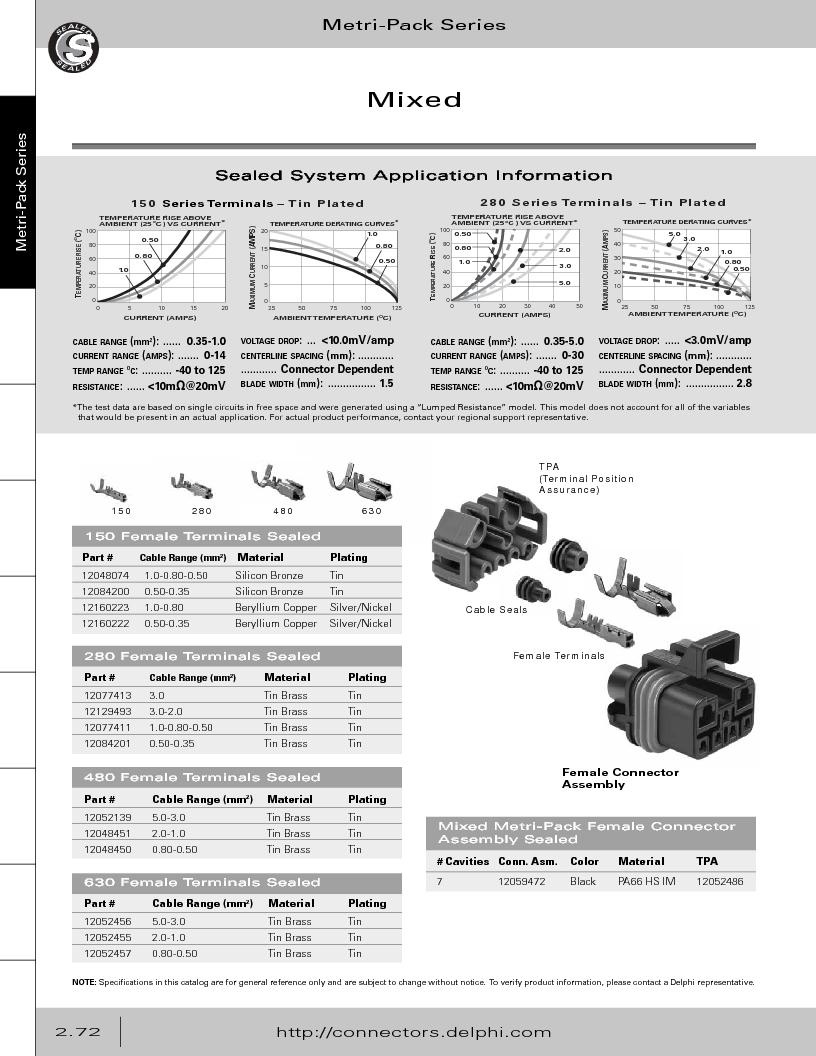 12014254 ,Delphi Connection Systems厂商,Automotive Connectors HAND CRIMPER, 12014254 datasheet预览  第128页
