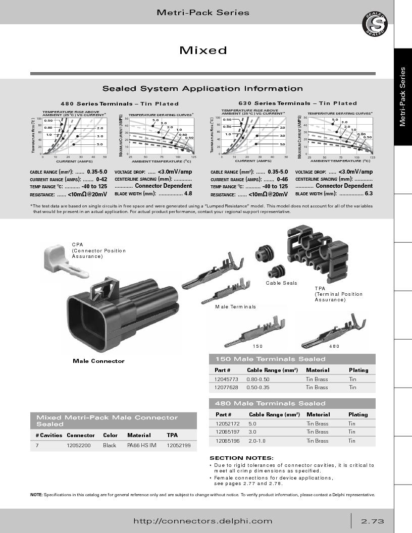 12014254 ,Delphi Connection Systems厂商,Automotive Connectors HAND CRIMPER, 12014254 datasheet预览  第129页