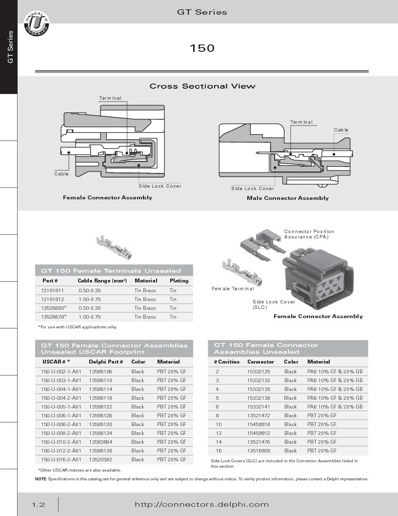 12014254 ,Delphi Connection Systems厂商,Automotive Connectors HAND CRIMPER, 12014254 datasheet预览  第14页