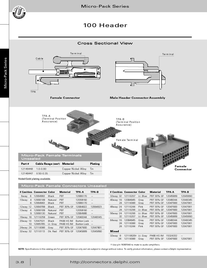 12014254 ,Delphi Connection Systems厂商,Automotive Connectors HAND CRIMPER, 12014254 datasheet预览  第170页