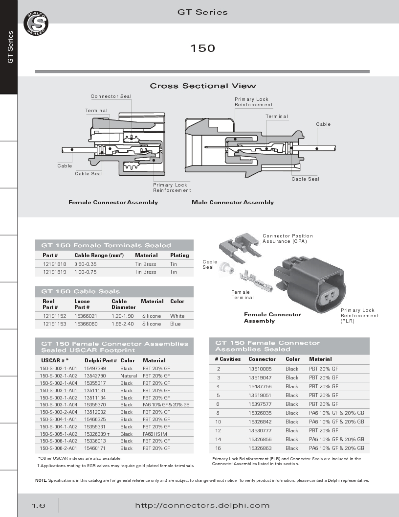 12014254 ,Delphi Connection Systems厂商,Automotive Connectors HAND CRIMPER, 12014254 datasheet预览  第18页
