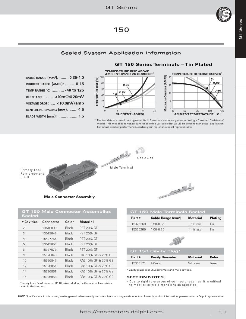12014254 ,Delphi Connection Systems厂商,Automotive Connectors HAND CRIMPER, 12014254 datasheet预览  第19页