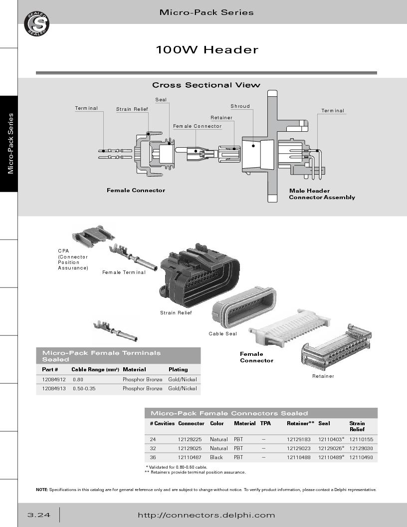 12014254 ,Delphi Connection Systems厂商,Automotive Connectors HAND CRIMPER, 12014254 datasheet预览  第186页