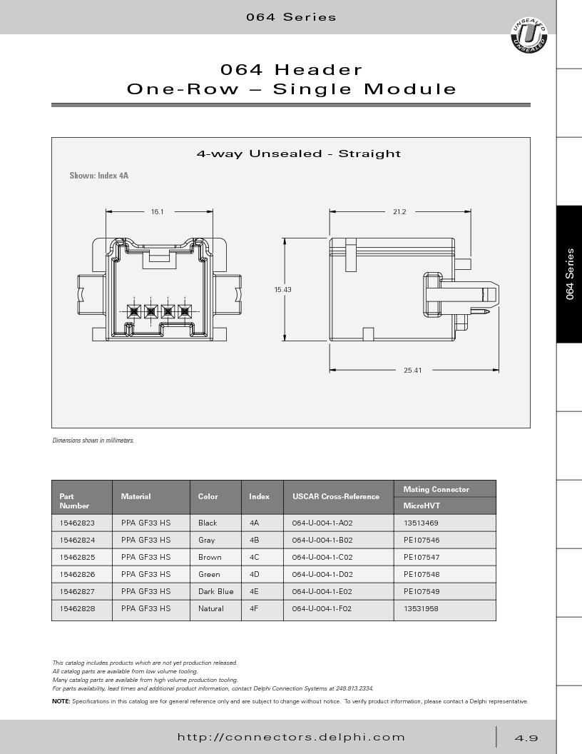 12014254 ,Delphi Connection Systems厂商,Automotive Connectors HAND CRIMPER, 12014254 datasheet预览  第199页