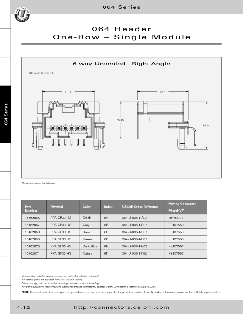 12014254 ,Delphi Connection Systems厂商,Automotive Connectors HAND CRIMPER, 12014254 datasheet预览  第202页